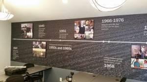Custom Wall Wraps with Vinyl Exterior